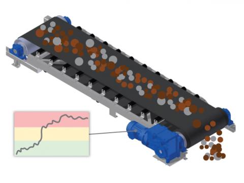 Usage Profiling of Rotating Machines