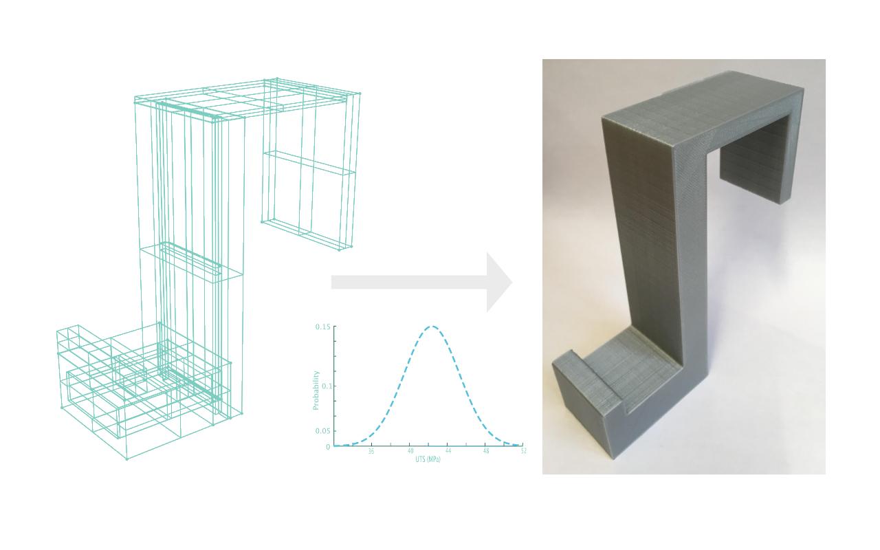 dmeocratisation of design 4