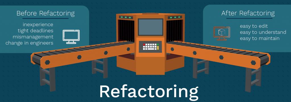 refactoring process
